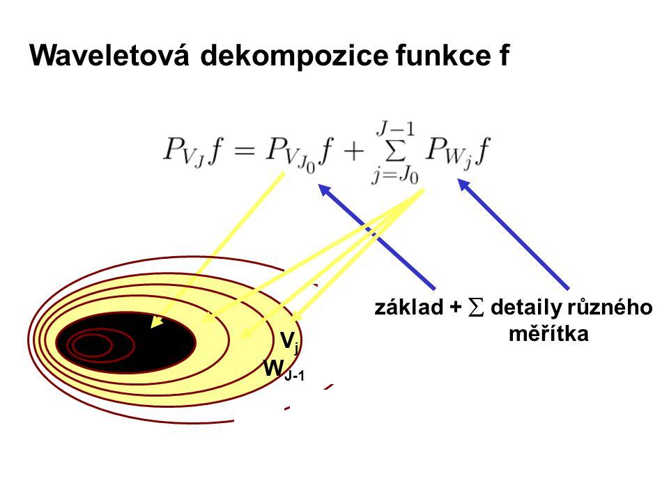 Waveletová dekompozice funkce f