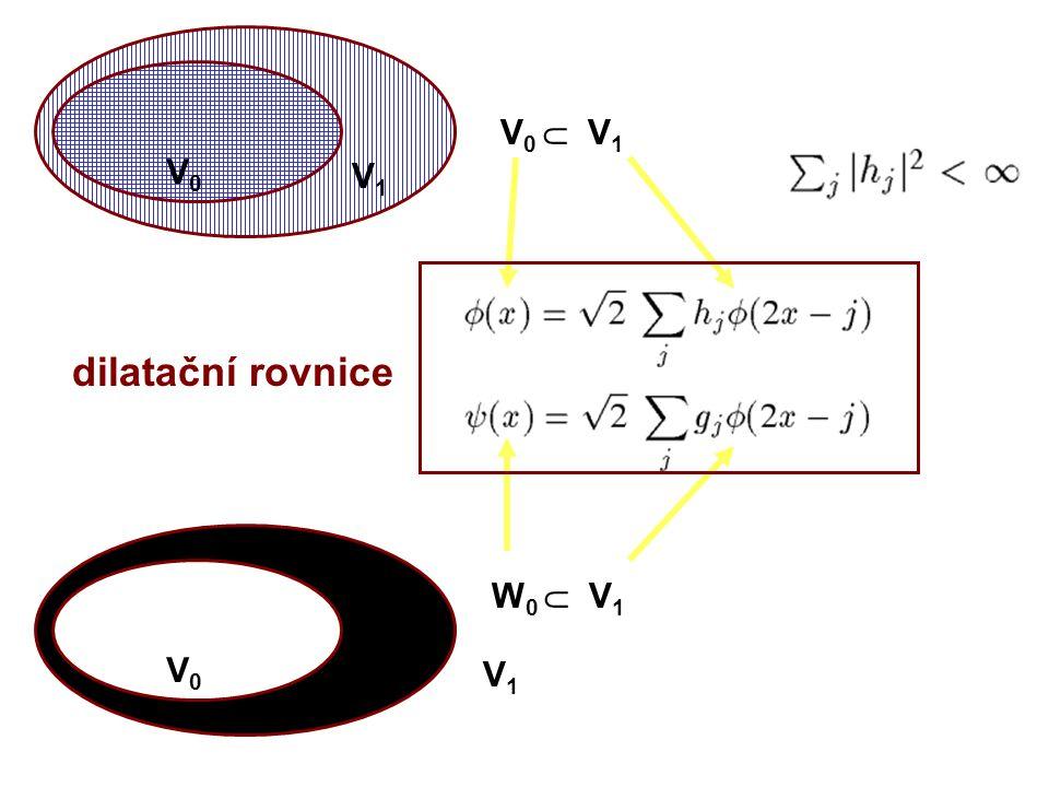 V0  V1 V0 V1 dilatační rovnice W0  V1 V0 V1 W0