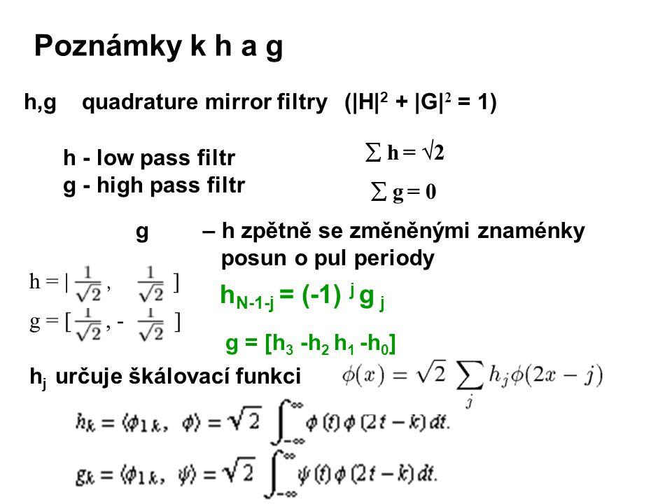 Poznámky k h a g hN-1-j = (-1) j g j