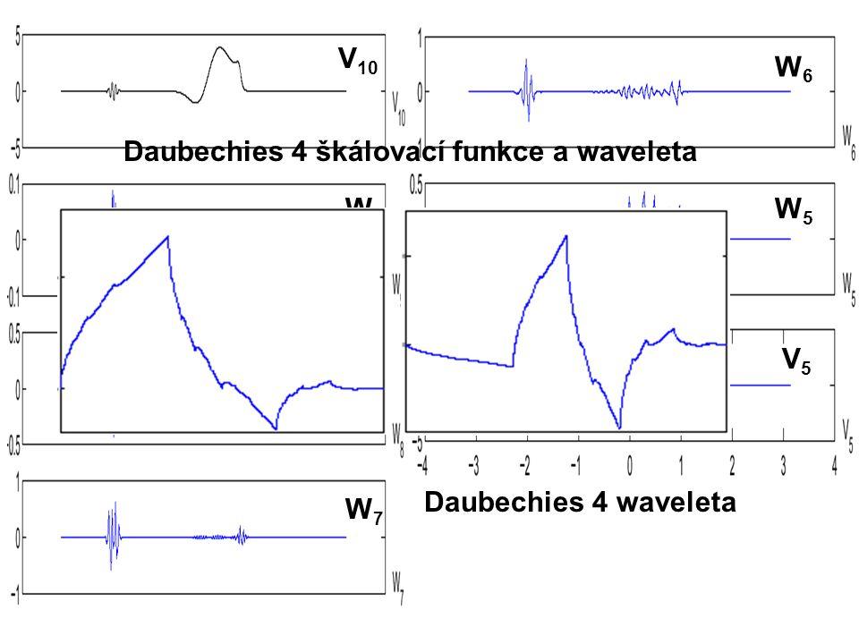 V10 W6 Daubechies 4 škálovací funkce a waveleta W9 W5 W8 V5 Daubechies 4 waveleta W7