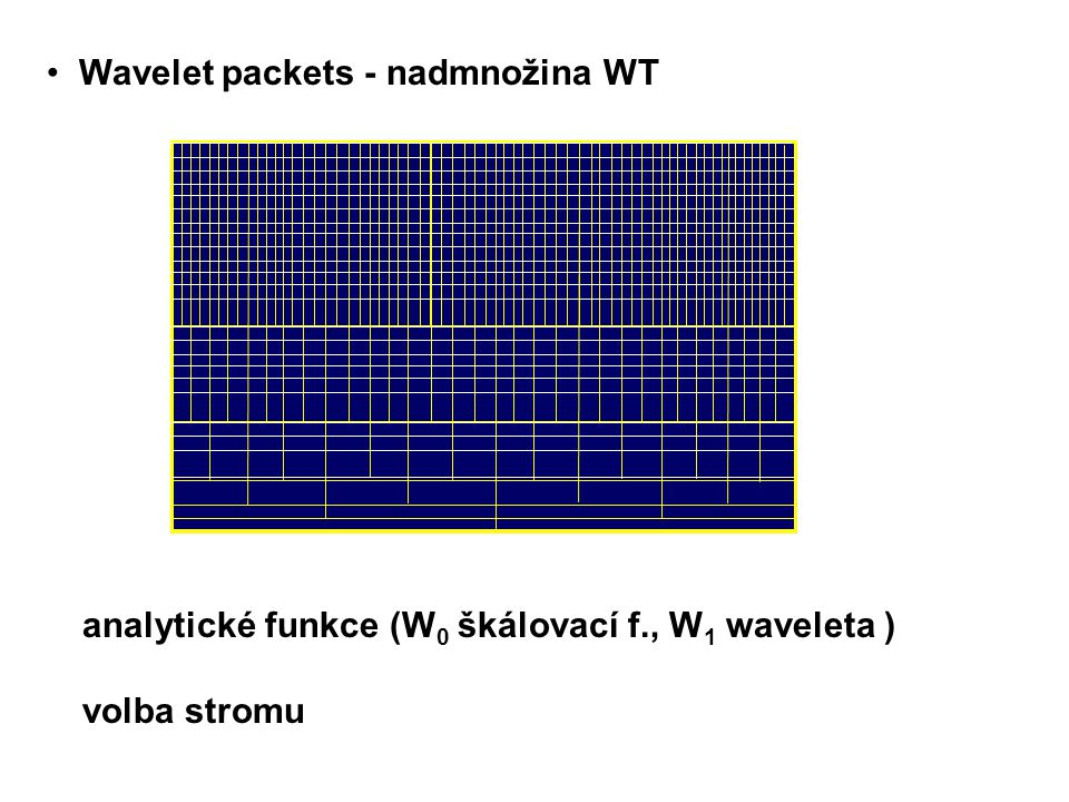 Wavelet packets - nadmnožina WT