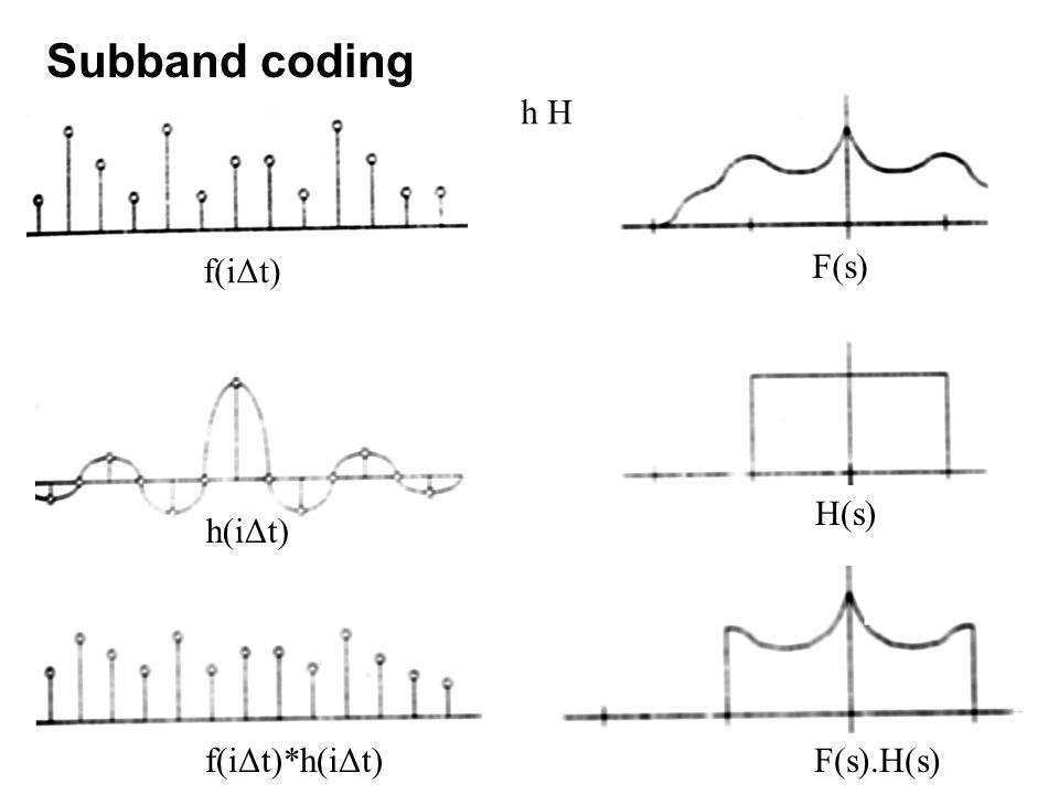 Subband coding h H f(iΔt) F(s) H(s) h(iΔt) f(iΔt)*h(iΔt) F(s).H(s)