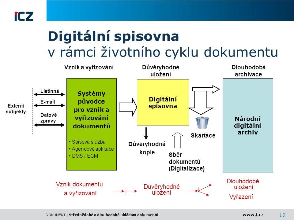 Digitální spisovna v rámci životního cyklu dokumentu