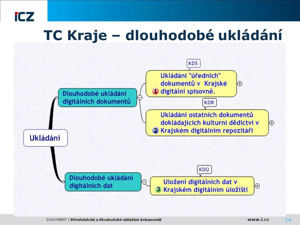TC Kraje – dlouhodobé ukládání