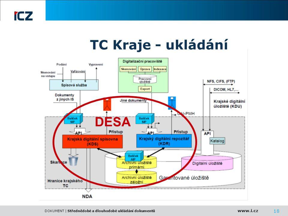 TC Kraje - ukládání DESA
