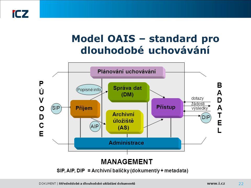 Model OAIS – standard pro dlouhodobé uchovávání