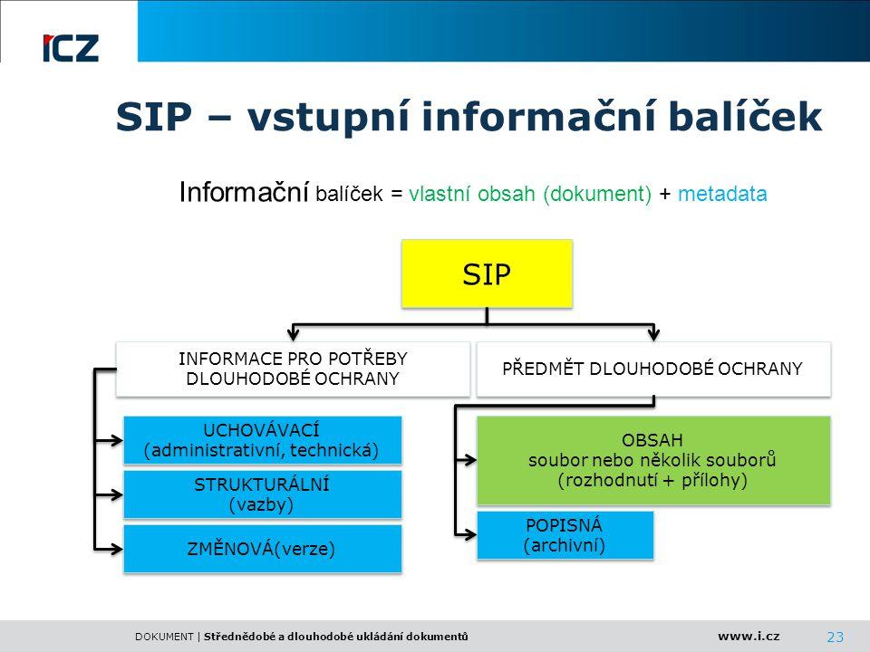 SIP – vstupní informační balíček