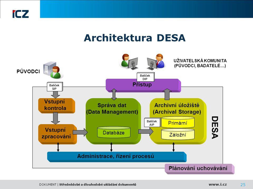 Administrace, řízení procesů