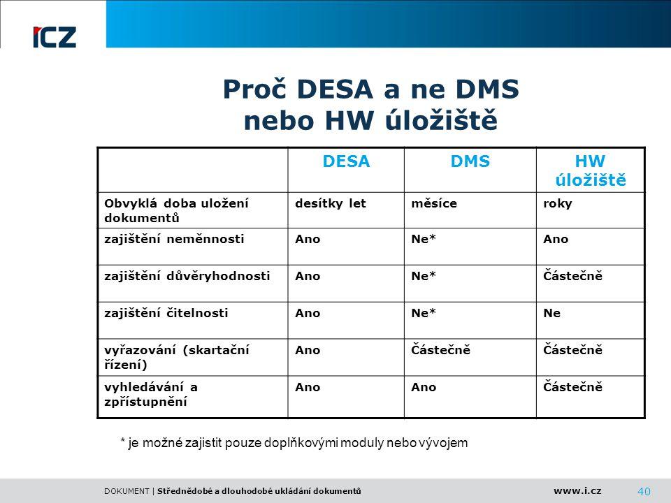 Proč DESA a ne DMS nebo HW úložiště