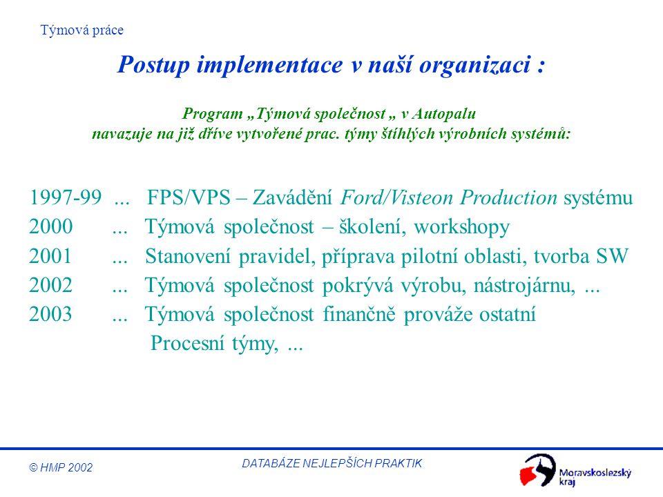 Postup implementace v naší organizaci :