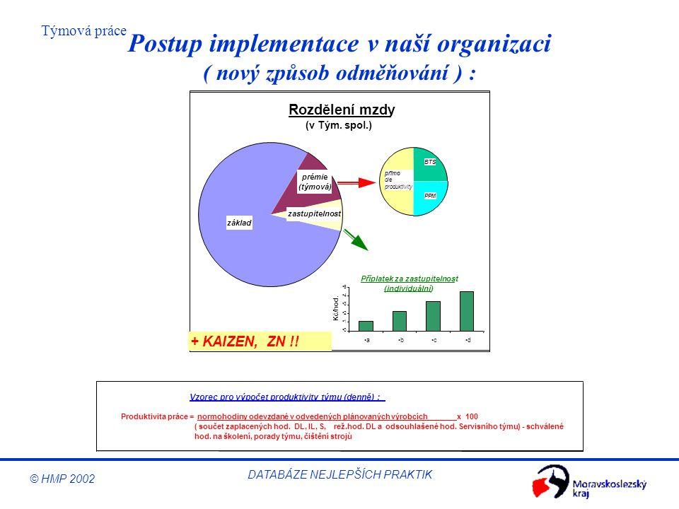 Postup implementace v naší organizaci ( nový způsob odměňování ) :