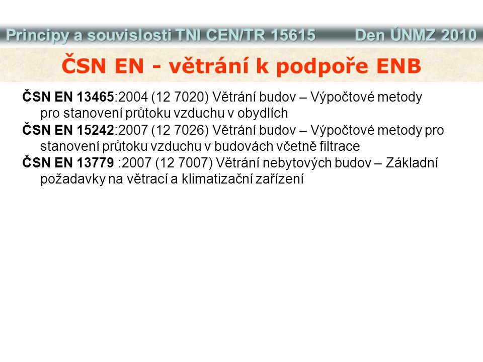 ČSN EN - větrání k podpoře ENB