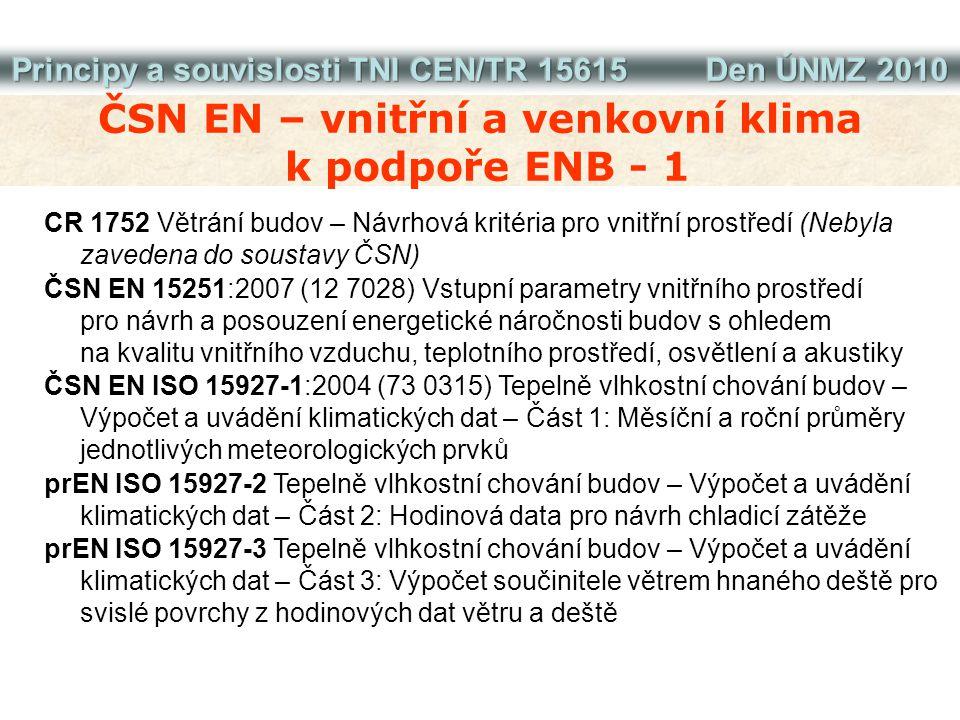 ČSN EN – vnitřní a venkovní klima k podpoře ENB - 1