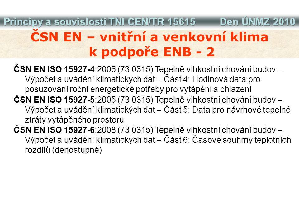 ČSN EN – vnitřní a venkovní klima k podpoře ENB - 2
