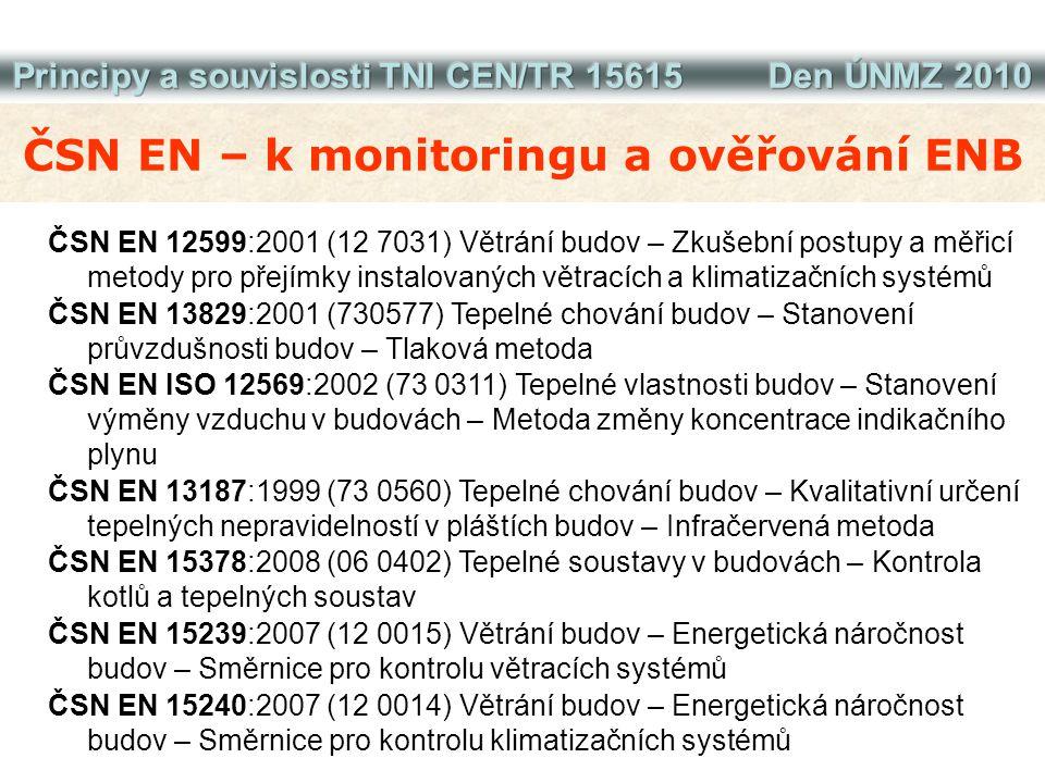 ČSN EN – k monitoringu a ověřování ENB