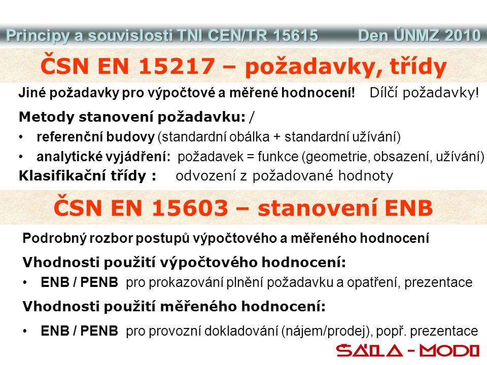 ČSN EN 15217 – požadavky, třídy ČSN EN 15603 – stanovení ENB