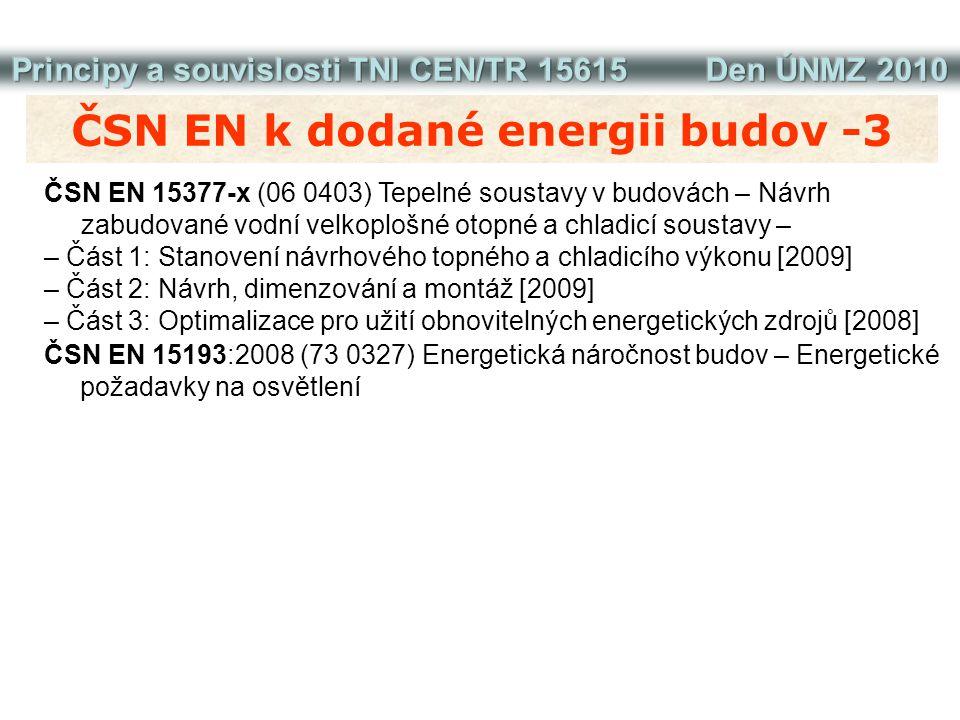 ČSN EN k dodané energii budov -3