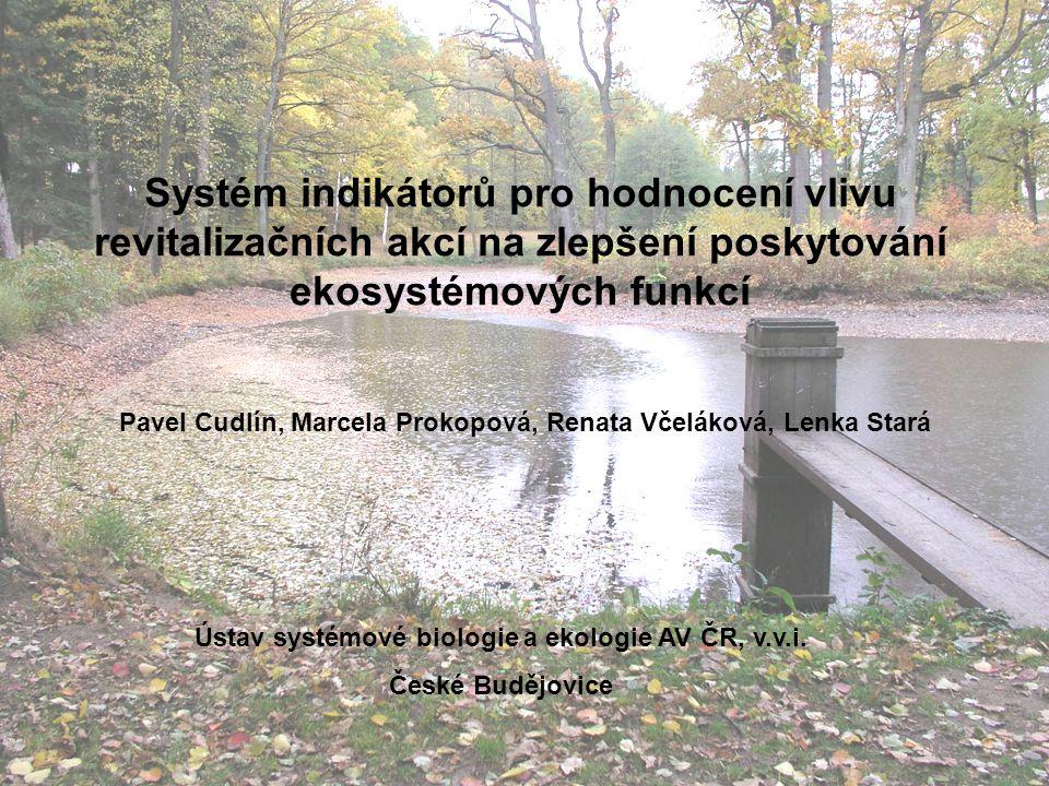 Ústav systémové biologie a ekologie AV ČR, v.v.i.