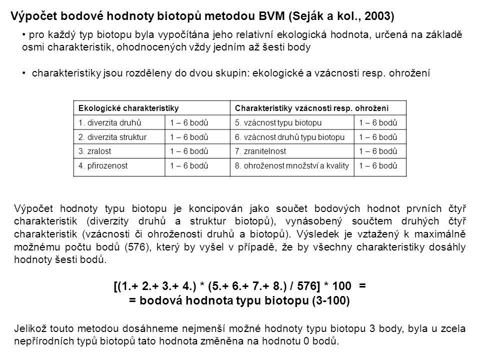 = bodová hodnota typu biotopu (3-100)