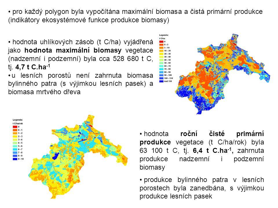 pro každý polygon byla vypočítána maximální biomasa a čistá primární produkce (indikátory ekosystémové funkce produkce biomasy)