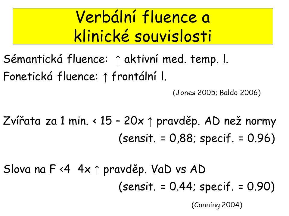 Verbální fluence a klinické souvislosti