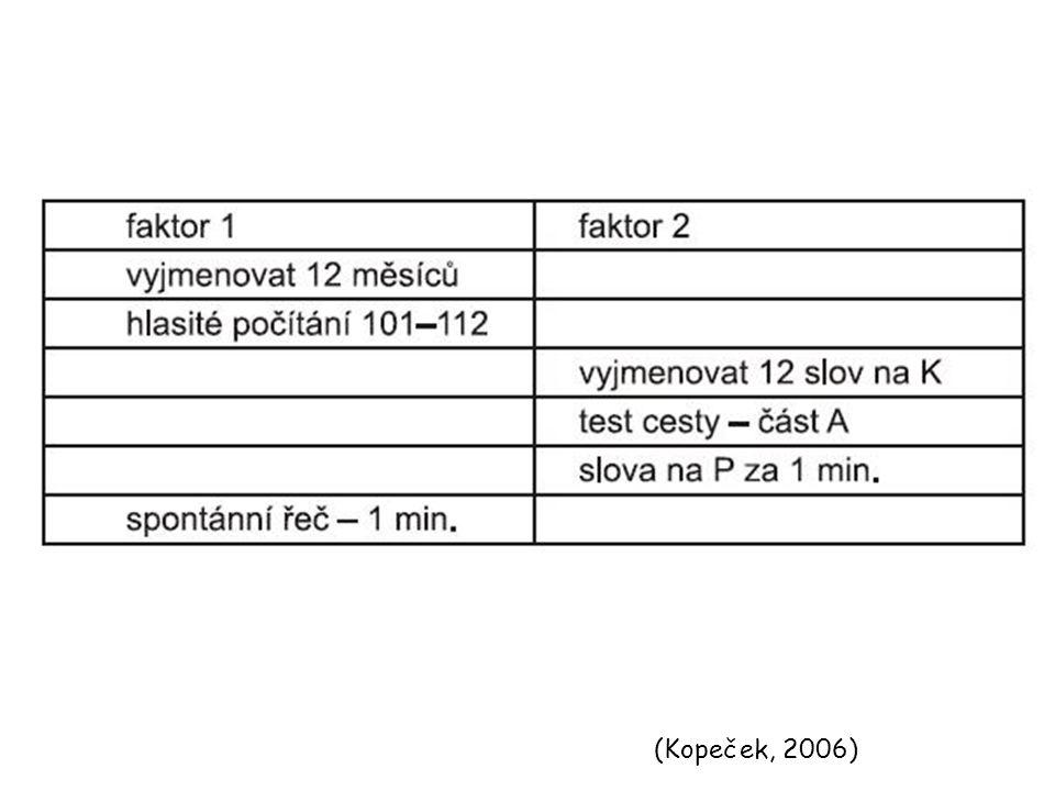 (Kopeček, 2006)