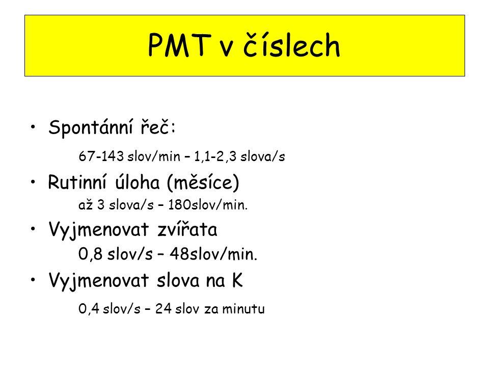 PMT v číslech Spontánní řeč: 67-143 slov/min – 1,1-2,3 slova/s