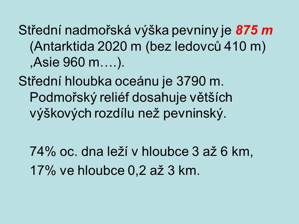 Střední nadmořská výška pevniny je 875 m (Antarktida 2020 m (bez ledovců 410 m) ,Asie 960 m….).