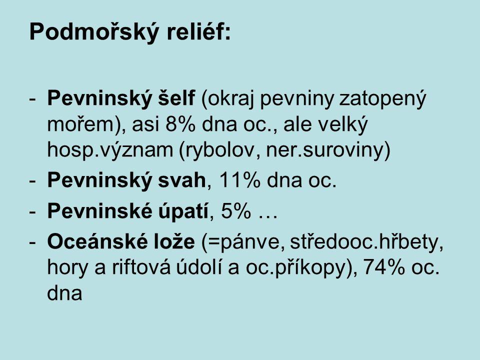 Podmořský reliéf: Pevninský šelf (okraj pevniny zatopený mořem), asi 8% dna oc., ale velký hosp.význam (rybolov, ner.suroviny)