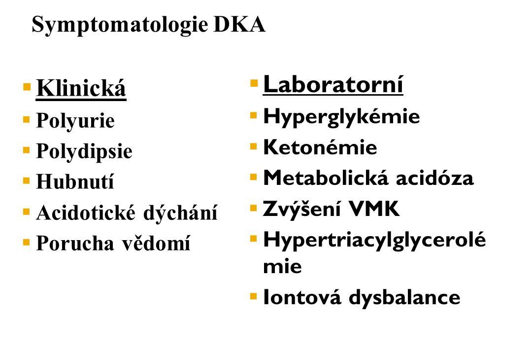 Laboratorní Klinická Symptomatologie DKA Hyperglykémie Polyurie