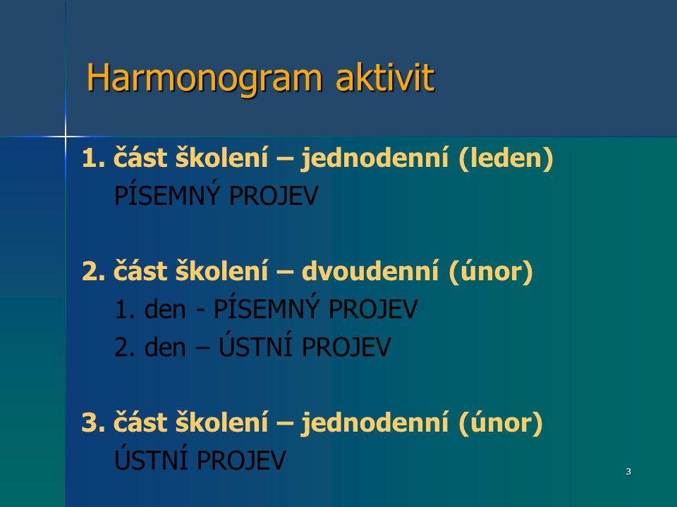 Harmonogram aktivit 1. část školení – jednodenní (leden)