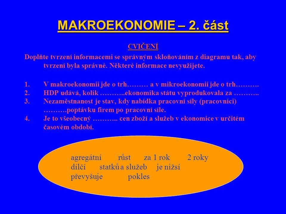 MAKROEKONOMIE – 2. část agregátní růst za 1 rok 2 roky