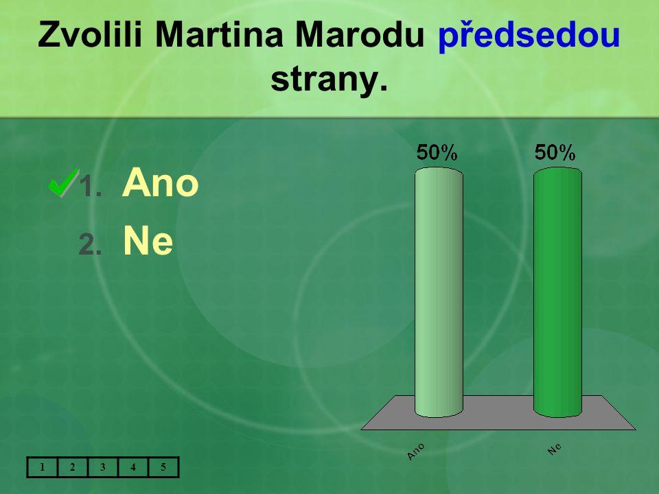 Zvolili Martina Marodu předsedou strany.