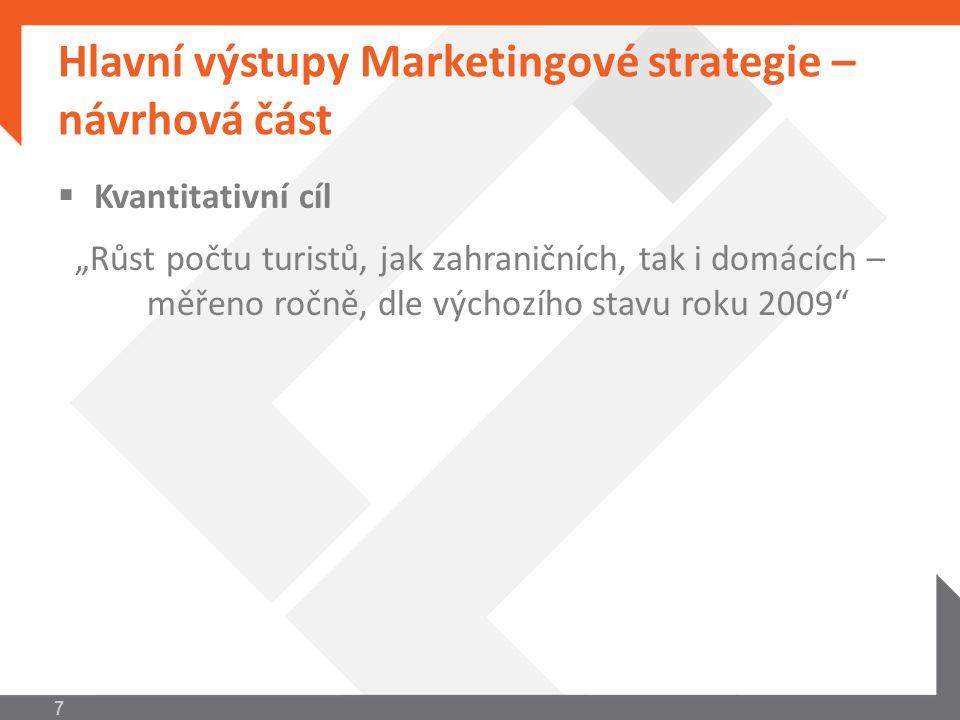 Hlavní výstupy Marketingové strategie –návrhová část