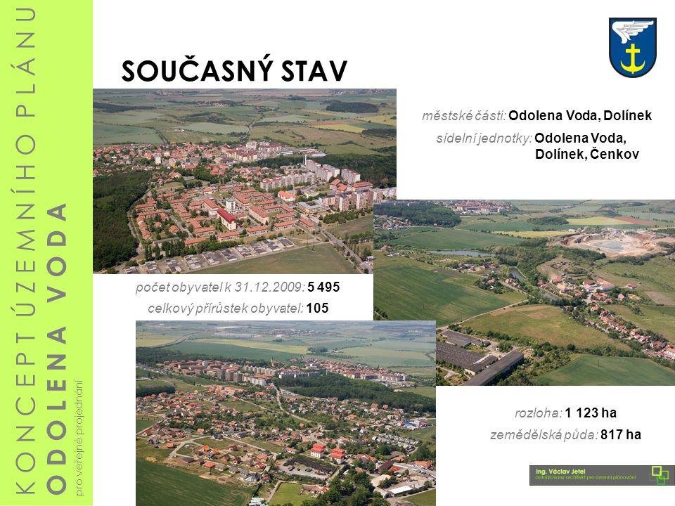 SOUČASNÝ STAV městské části: Odolena Voda, Dolínek. sídelní jednotky: Odolena Voda, Dolínek, Čenkov.