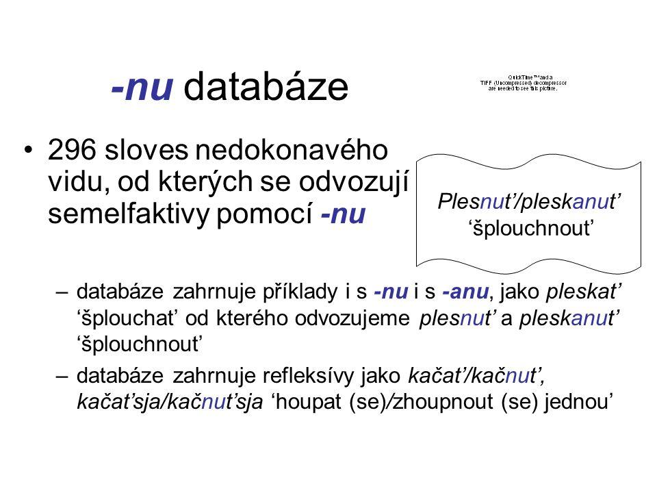 -nu databáze 296 sloves nedokonavého vidu, od kterých se odvozují semelfaktivy pomocí -nu. Plesnut'/pleskanut'