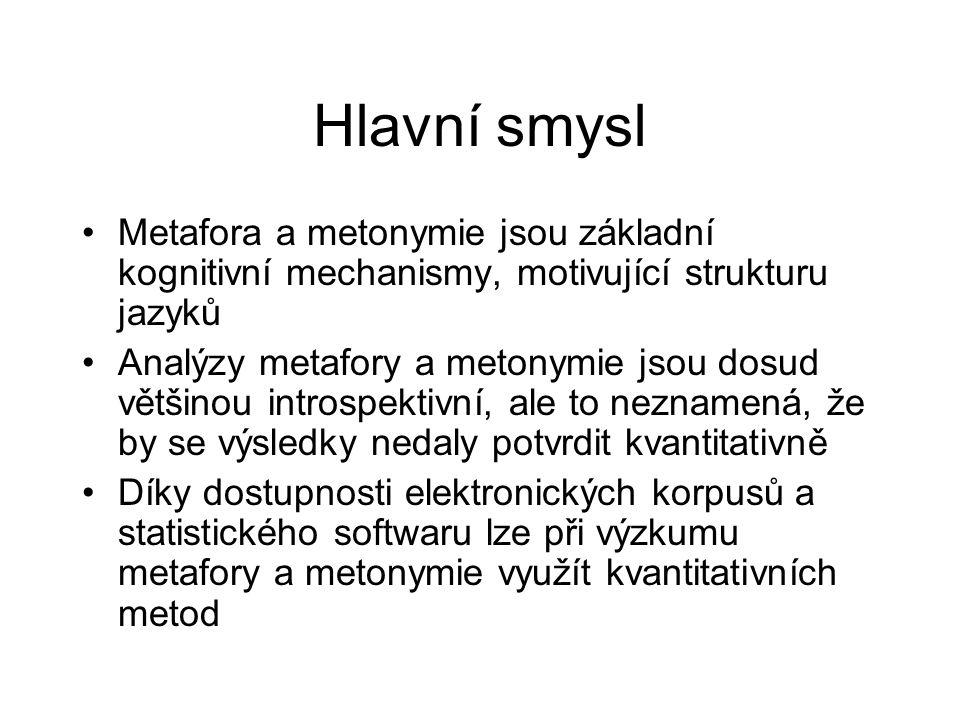 Hlavní smysl Metafora a metonymie jsou základní kognitivní mechanismy, motivující strukturu jazyků.