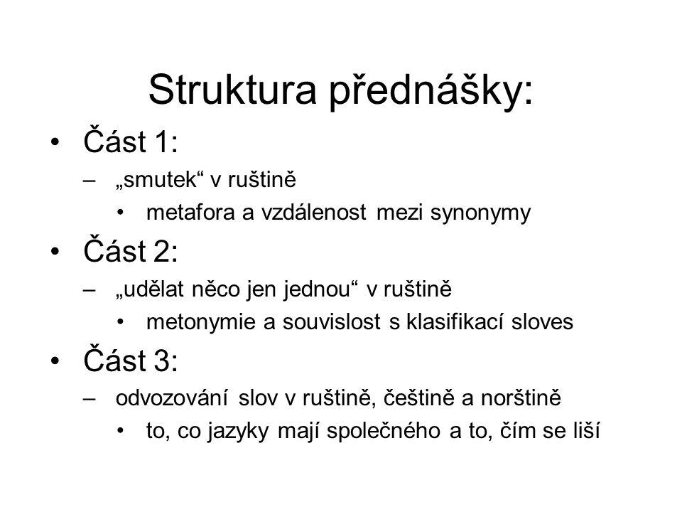 """Struktura přednášky: Část 1: Část 2: Část 3: """"smutek v ruštině"""