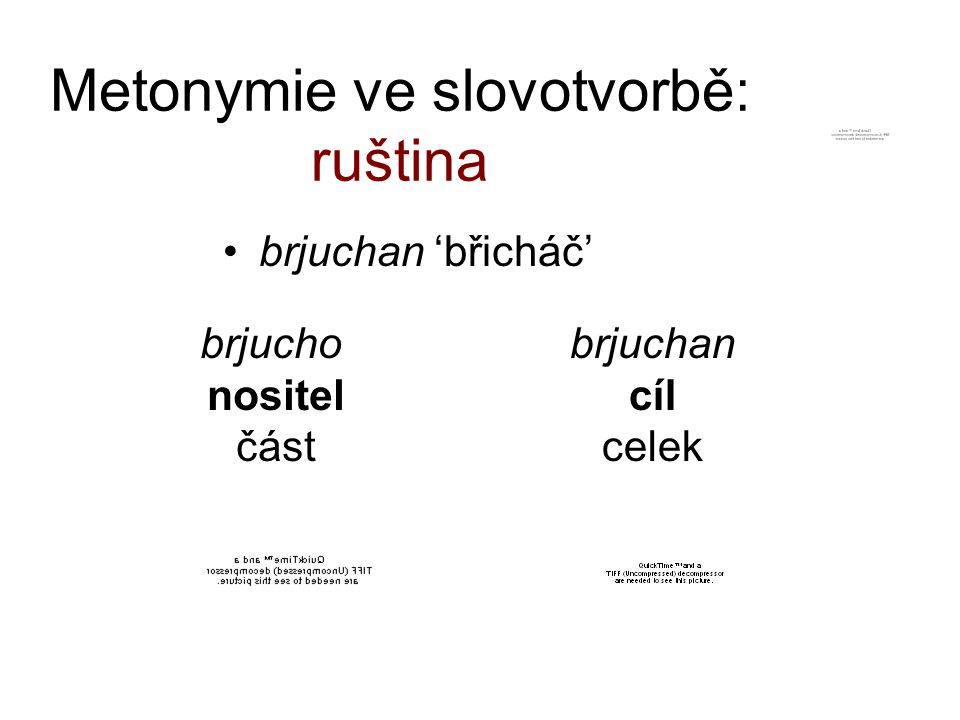 Metonymie ve slovotvorbě: ruština
