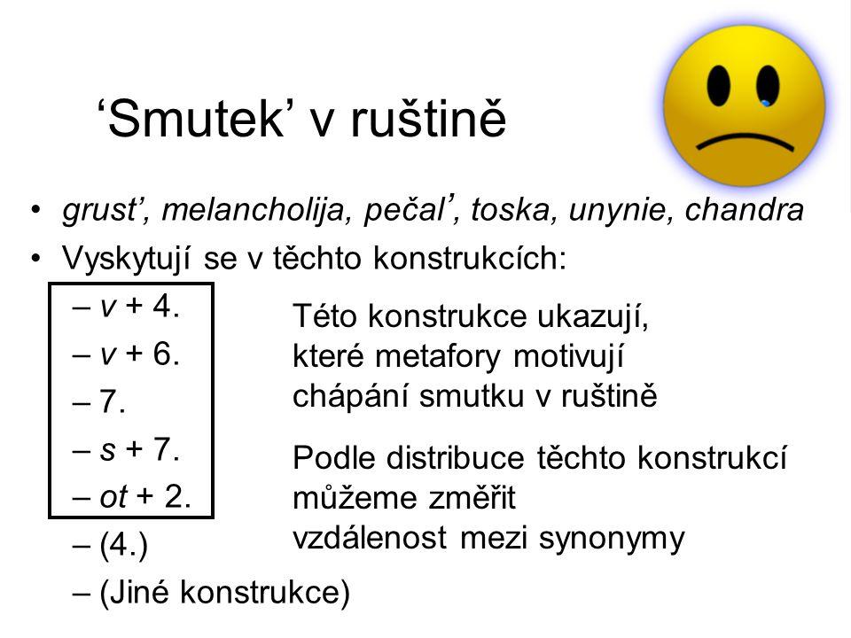 'Smutek' v ruštině grust', melancholija, pečal', toska, unynie, chandra. Vyskytují se v těchto konstrukcích: