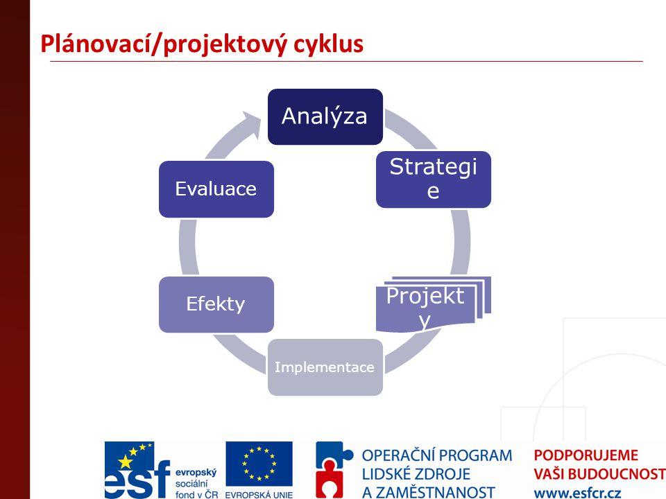 Plánovací/projektový cyklus