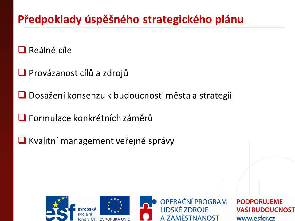 Předpoklady úspěšného strategického plánu