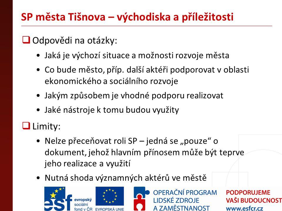 SP města Tišnova – východiska a příležitosti