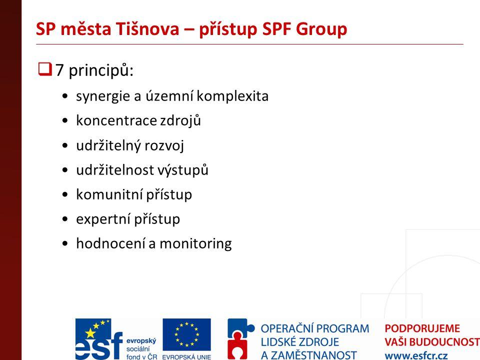 SP města Tišnova – přístup SPF Group