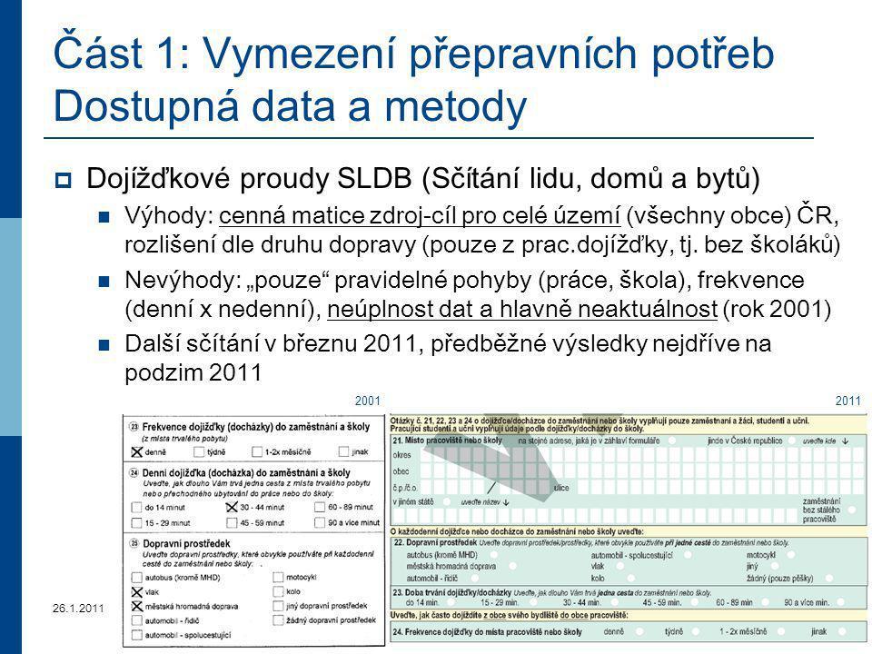 Část 1: Vymezení přepravních potřeb Dostupná data a metody