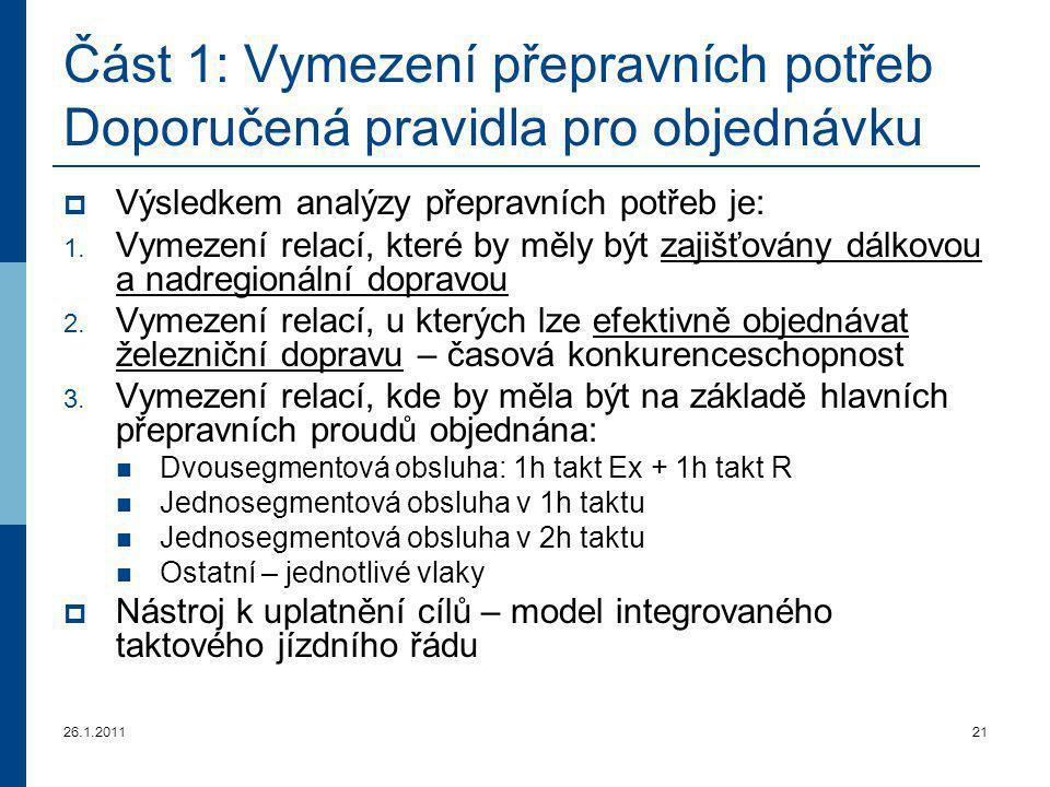 Část 1: Vymezení přepravních potřeb Doporučená pravidla pro objednávku