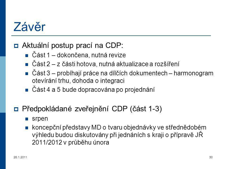 Závěr Aktuální postup prací na CDP:
