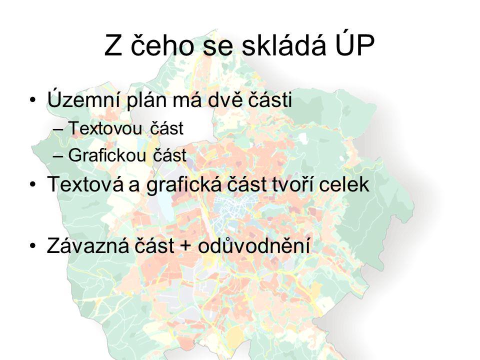 Z čeho se skládá ÚP Územní plán má dvě části