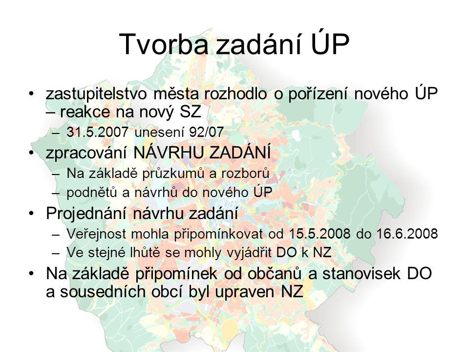 Tvorba zadání ÚP zastupitelstvo města rozhodlo o pořízení nového ÚP – reakce na nový SZ. 31.5.2007 unesení 92/07.