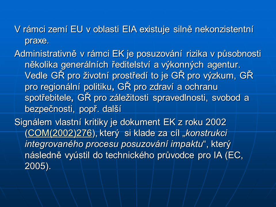 V rámci zemí EU v oblasti EIA existuje silně nekonzistentní praxe.